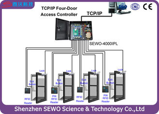 China TCP and IP 4 Door  Access Controller  Multi Door RFID Gate Access Control System supplier