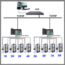 China Residential TCP/ IP RFID Door Access Control System For 4 Independant Door supplier